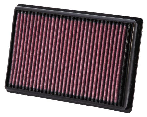 k&n air filter bmw s1000rr กรองเปลือย กรองแต่ง